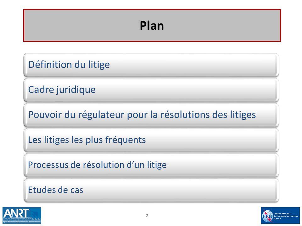 Plan Définition du litige Cadre juridique
