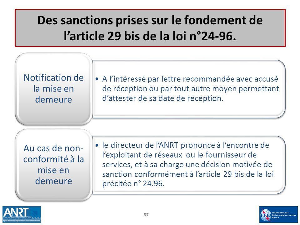 Des sanctions prises sur le fondement de l'article 29 bis de la loi n°24-96.
