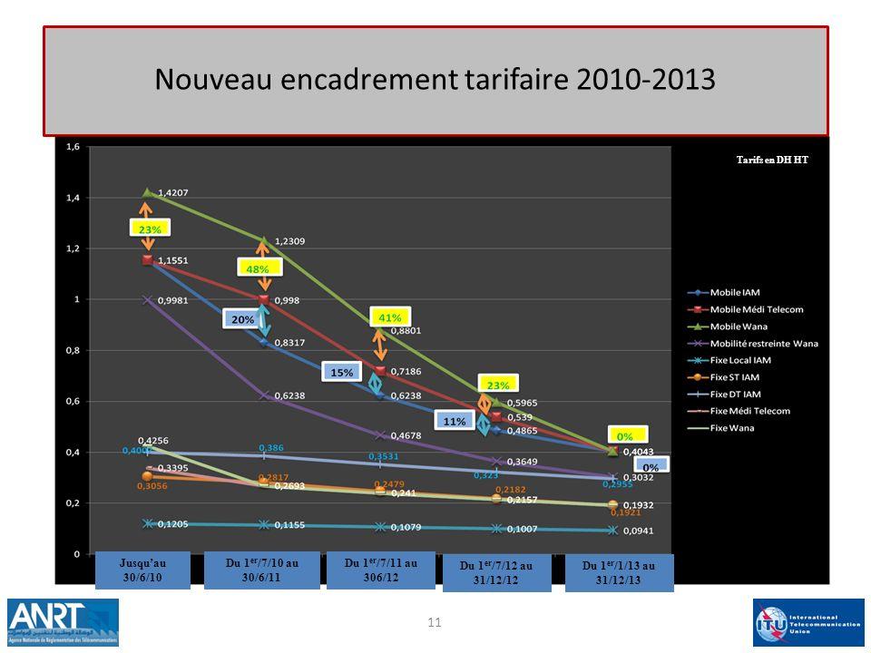 Nouveau encadrement tarifaire 2010-2013