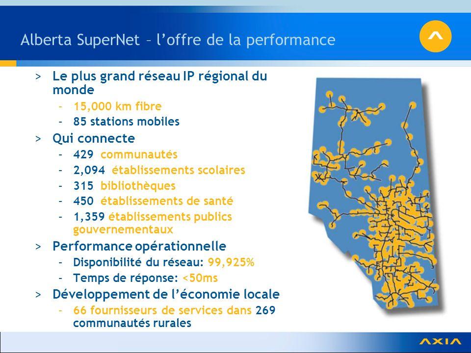 Alberta SuperNet – l'offre de la performance