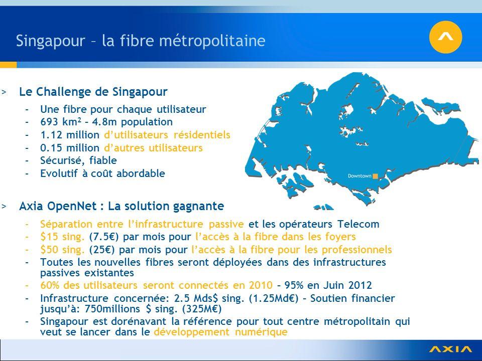 Singapour – la fibre métropolitaine