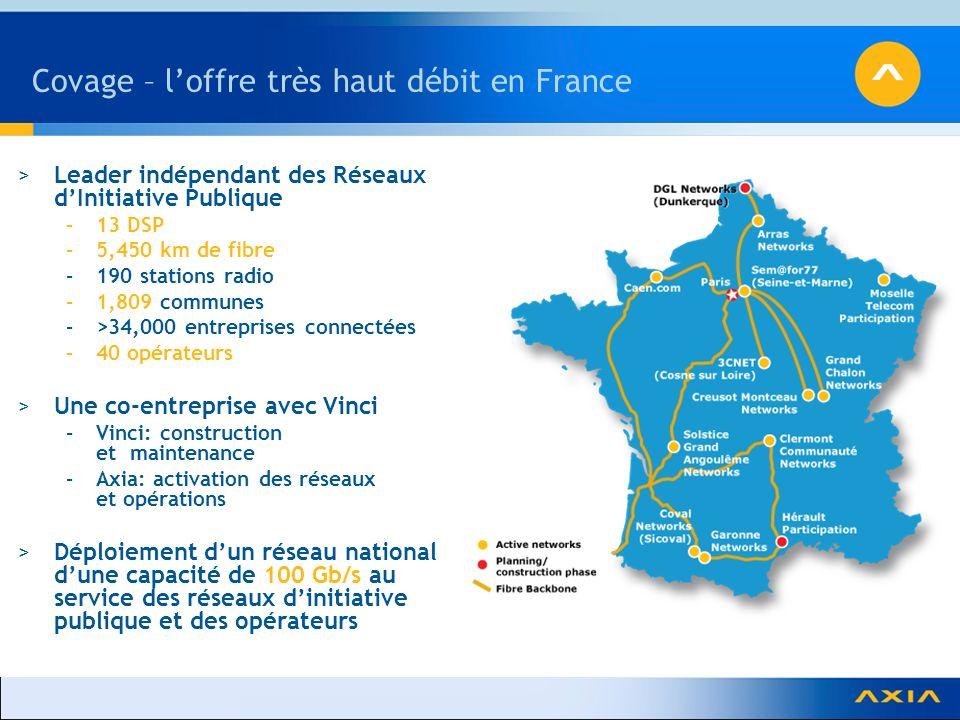 Covage – l'offre très haut débit en France
