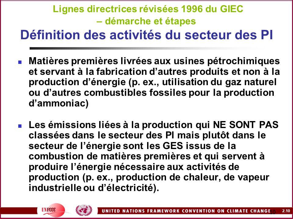 Lignes directrices révisées 1996 du GIEC – démarche et étapes Définition des activités du secteur des PI