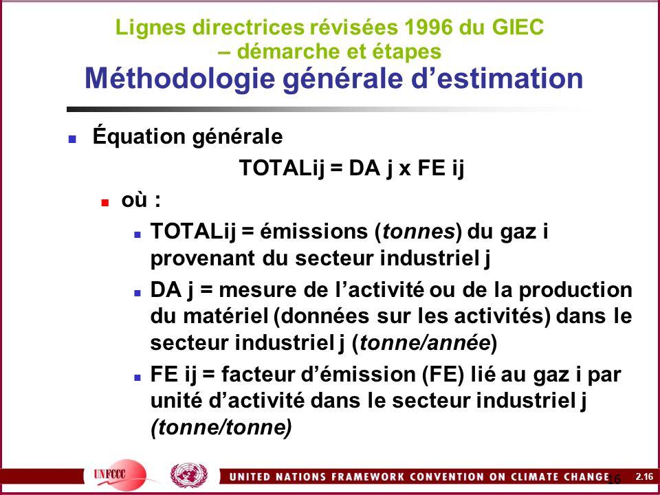 Lignes directrices révisées 1996 du GIEC – démarche et étapes Méthodologie générale d'estimation