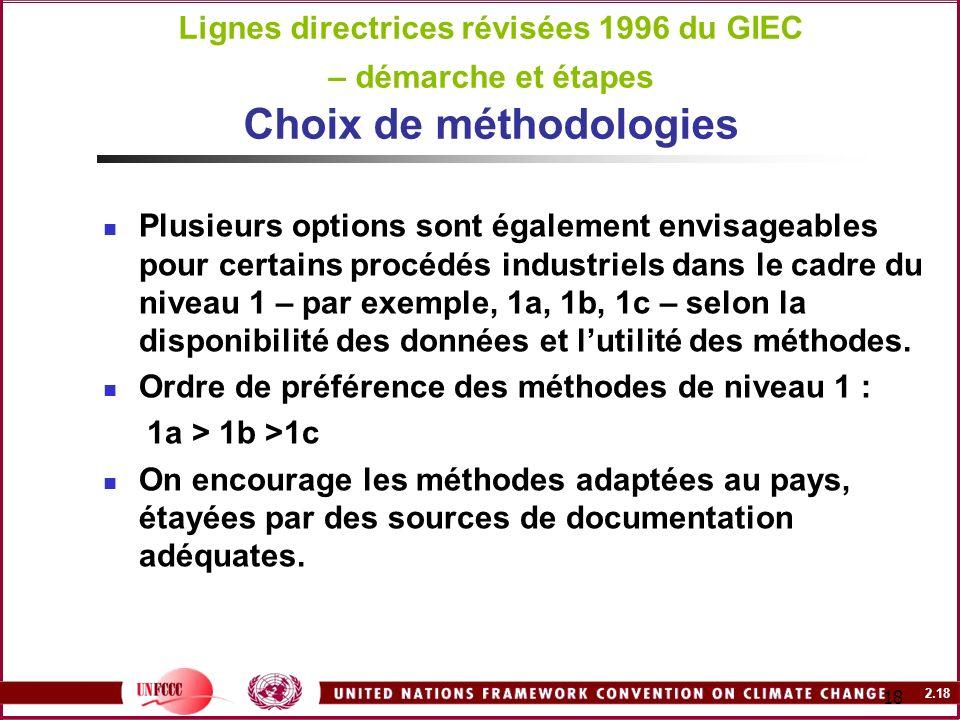 Lignes directrices révisées 1996 du GIEC – démarche et étapes Choix de méthodologies