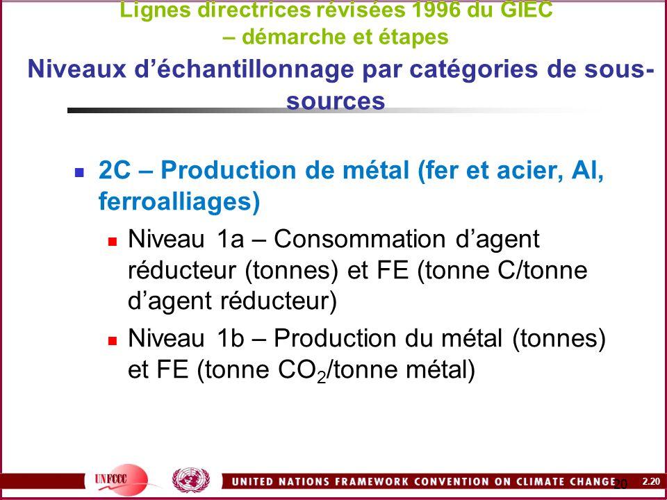 2C – Production de métal (fer et acier, Al, ferroalliages)