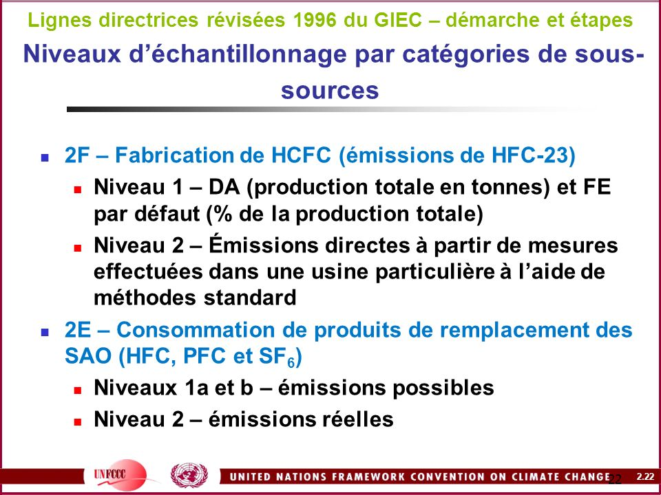 2F – Fabrication de HCFC (émissions de HFC-23)
