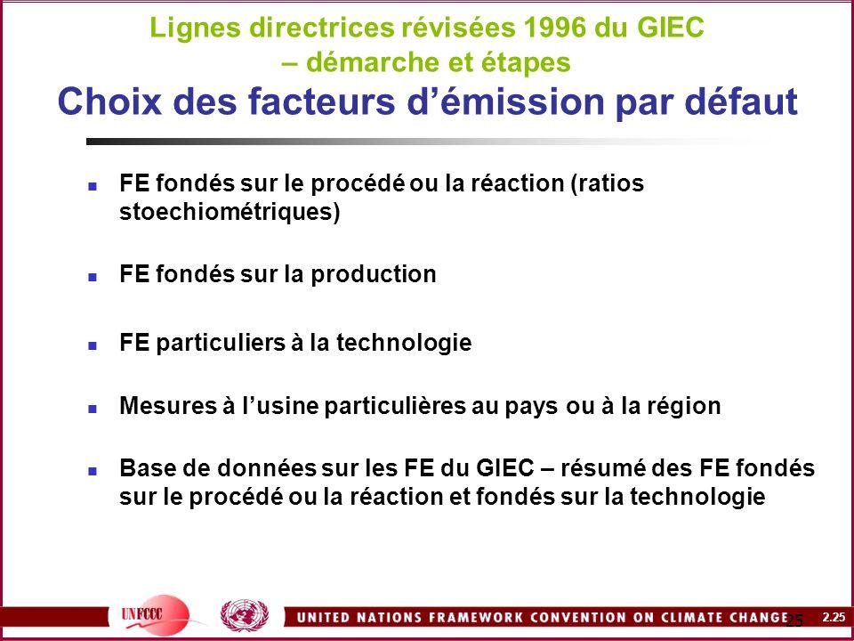Lignes directrices révisées 1996 du GIEC – démarche et étapes Choix des facteurs d'émission par défaut
