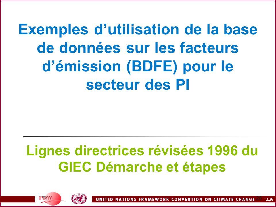 Lignes directrices révisées 1996 du GIEC Démarche et étapes