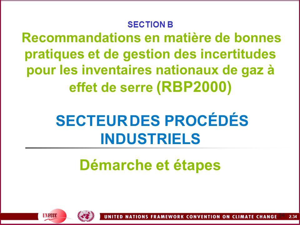SECTION B Recommandations en matière de bonnes pratiques et de gestion des incertitudes pour les inventaires nationaux de gaz à effet de serre (RBP2000) SECTEUR DES PROCÉDÉS INDUSTRIELS
