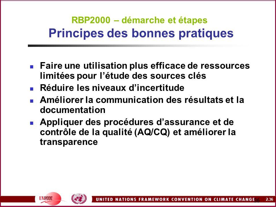 RBP2000 – démarche et étapes Principes des bonnes pratiques