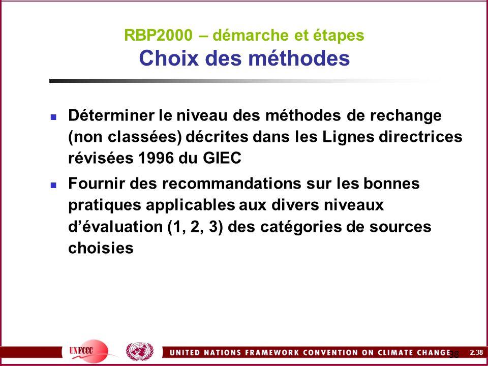 RBP2000 – démarche et étapes Choix des méthodes