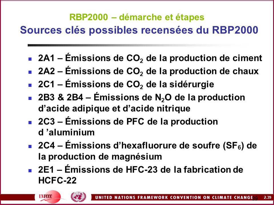 RBP2000 – démarche et étapes Sources clés possibles recensées du RBP2000