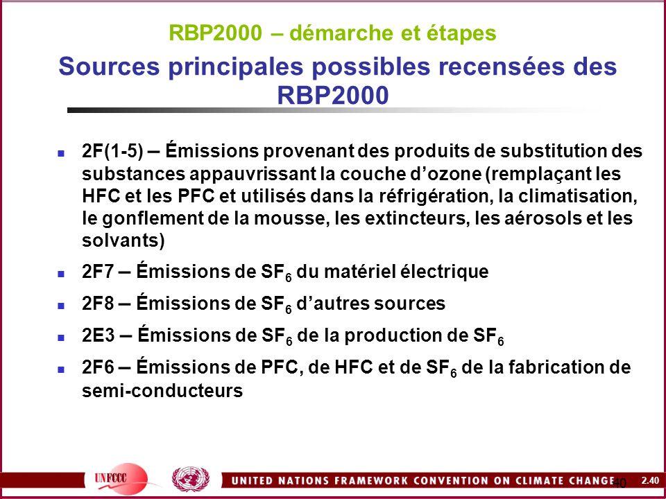RBP2000 – démarche et étapes Sources principales possibles recensées des RBP2000