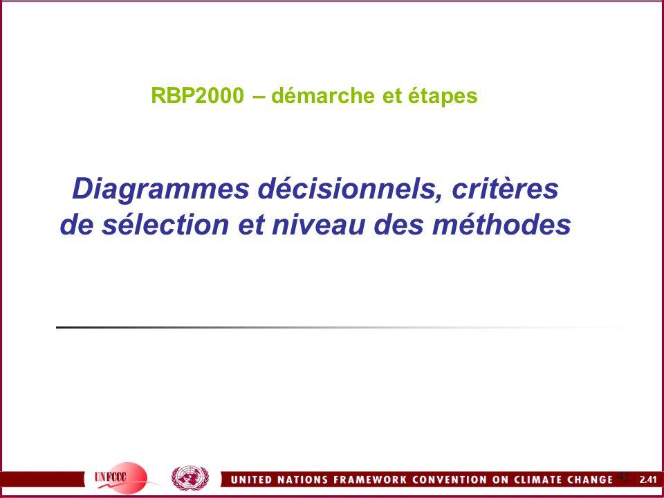 RBP2000 – démarche et étapes Diagrammes décisionnels, critères de sélection et niveau des méthodes