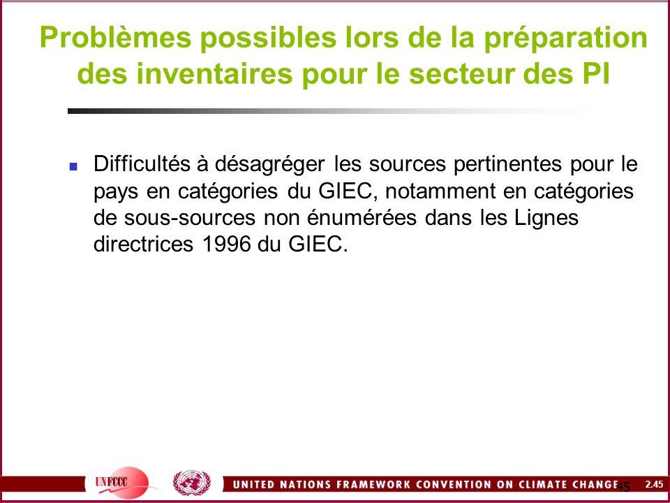 Problèmes possibles lors de la préparation des inventaires pour le secteur des PI
