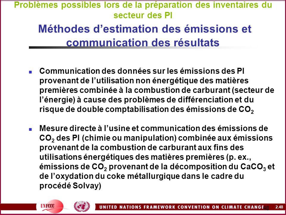Problèmes possibles lors de la préparation des inventaires du secteur des PI Méthodes d'estimation des émissions et communication des résultats