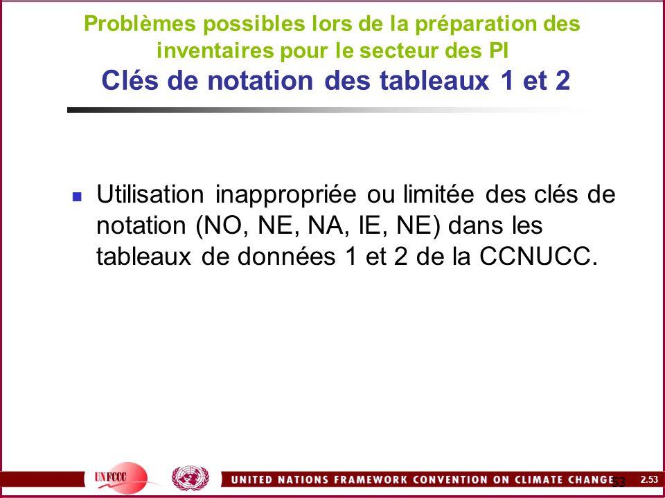 Problèmes possibles lors de la préparation des inventaires pour le secteur des PI Clés de notation des tableaux 1 et 2