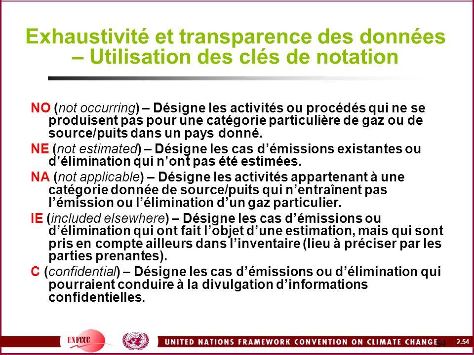 Exhaustivité et transparence des données – Utilisation des clés de notation