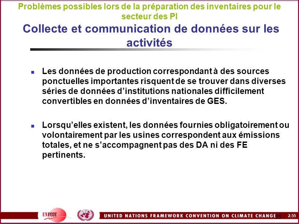 Problèmes possibles lors de la préparation des inventaires pour le secteur des PI Collecte et communication de données sur les activités