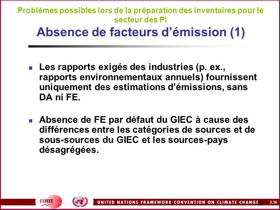 Problèmes possibles lors de la préparation des inventaires pour le secteur des PI Absence de facteurs d'émission (1)