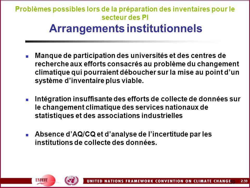 Problèmes possibles lors de la préparation des inventaires pour le secteur des PI Arrangements institutionnels