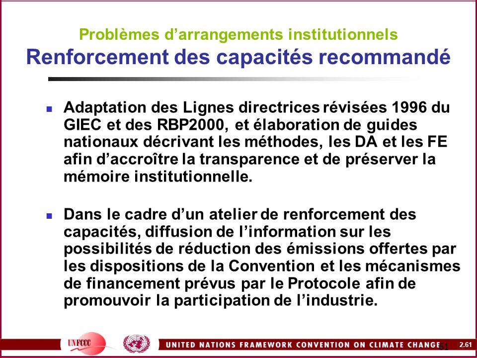 Problèmes d'arrangements institutionnels Renforcement des capacités recommandé