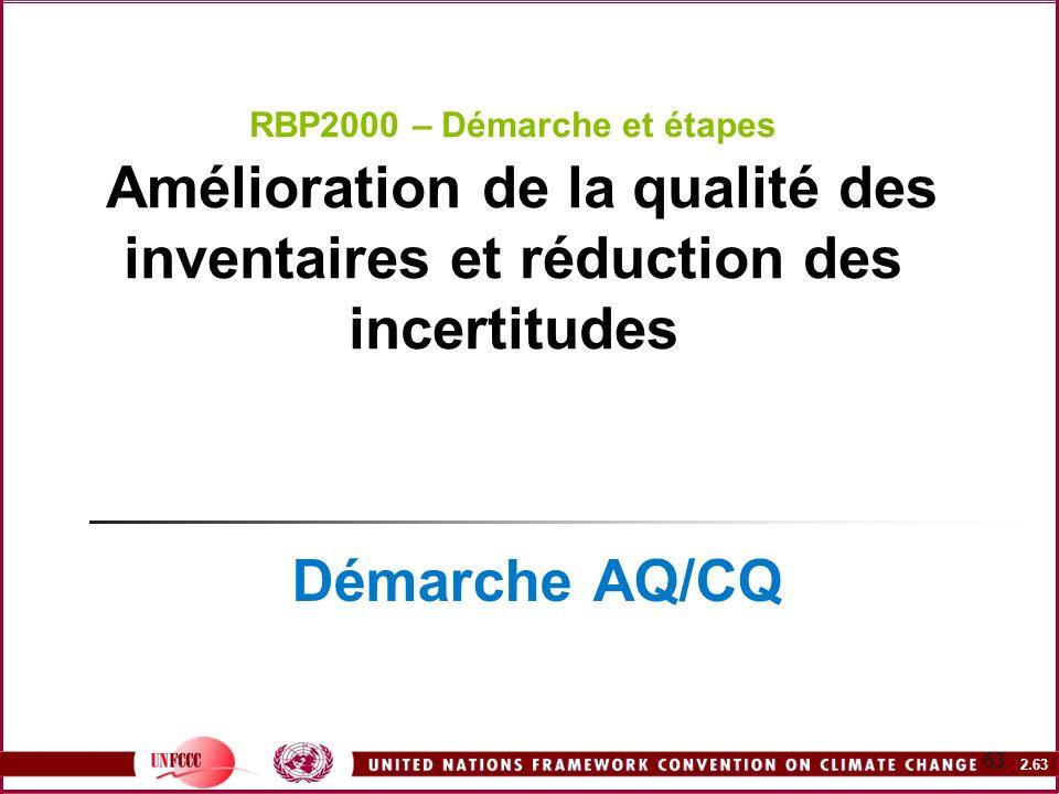 RBP2000 – Démarche et étapes Amélioration de la qualité des inventaires et réduction des incertitudes