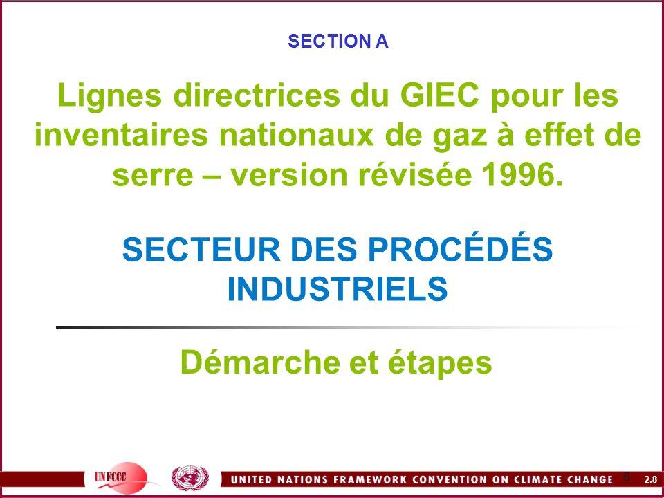 SECTION A Lignes directrices du GIEC pour les inventaires nationaux de gaz à effet de serre – version révisée 1996. SECTEUR DES PROCÉDÉS INDUSTRIELS