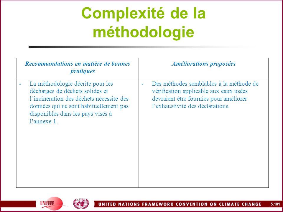 Complexité de la méthodologie