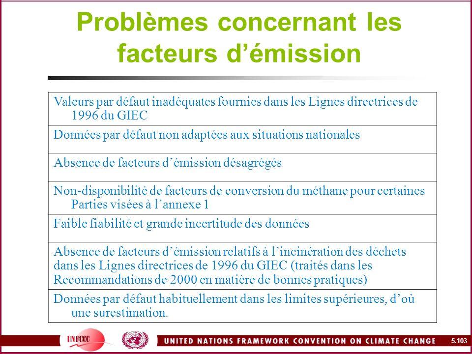 Problèmes concernant les facteurs d'émission