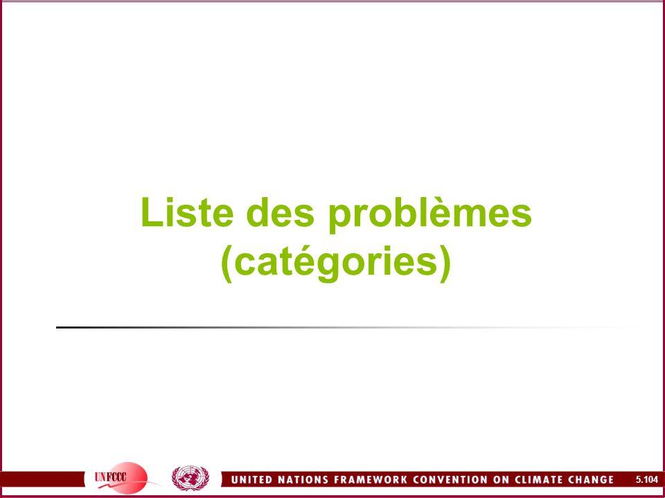Liste des problèmes (catégories)