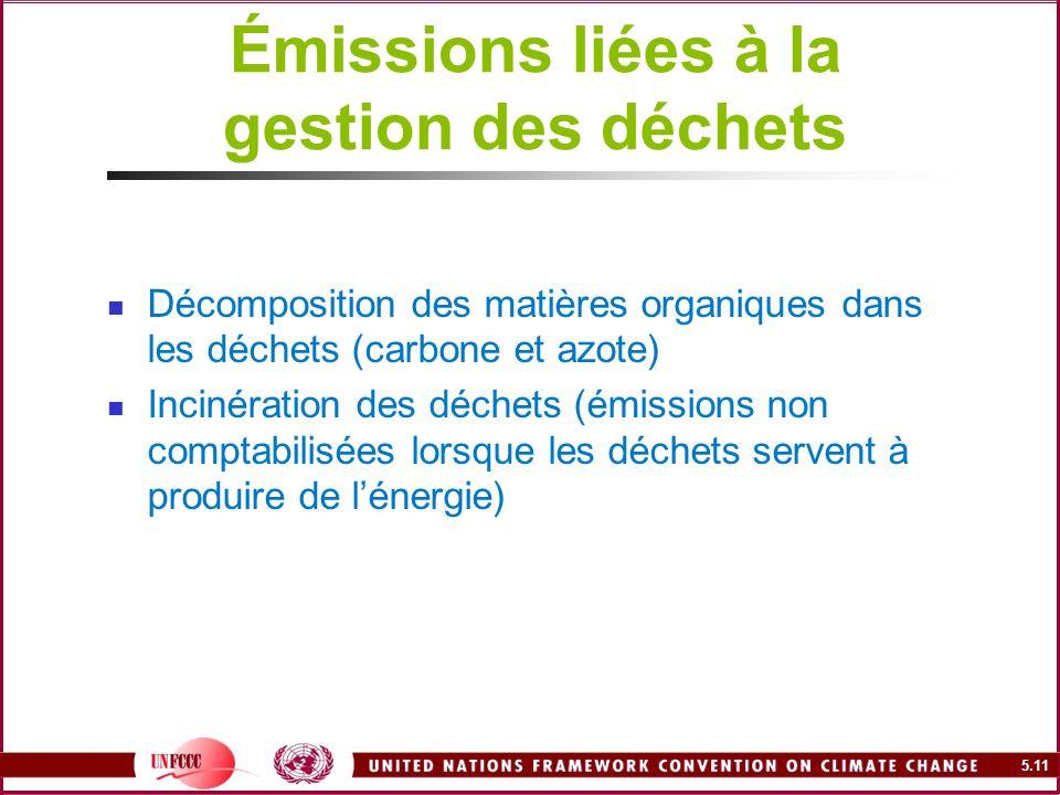 Émissions liées à la gestion des déchets
