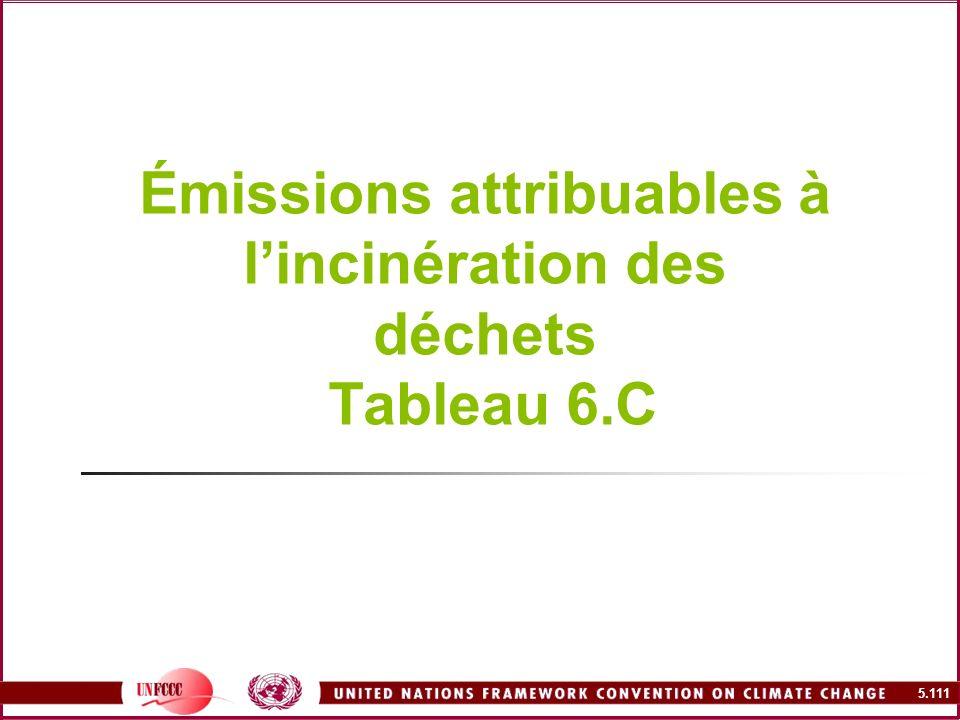 Émissions attribuables à l'incinération des déchets Tableau 6.C