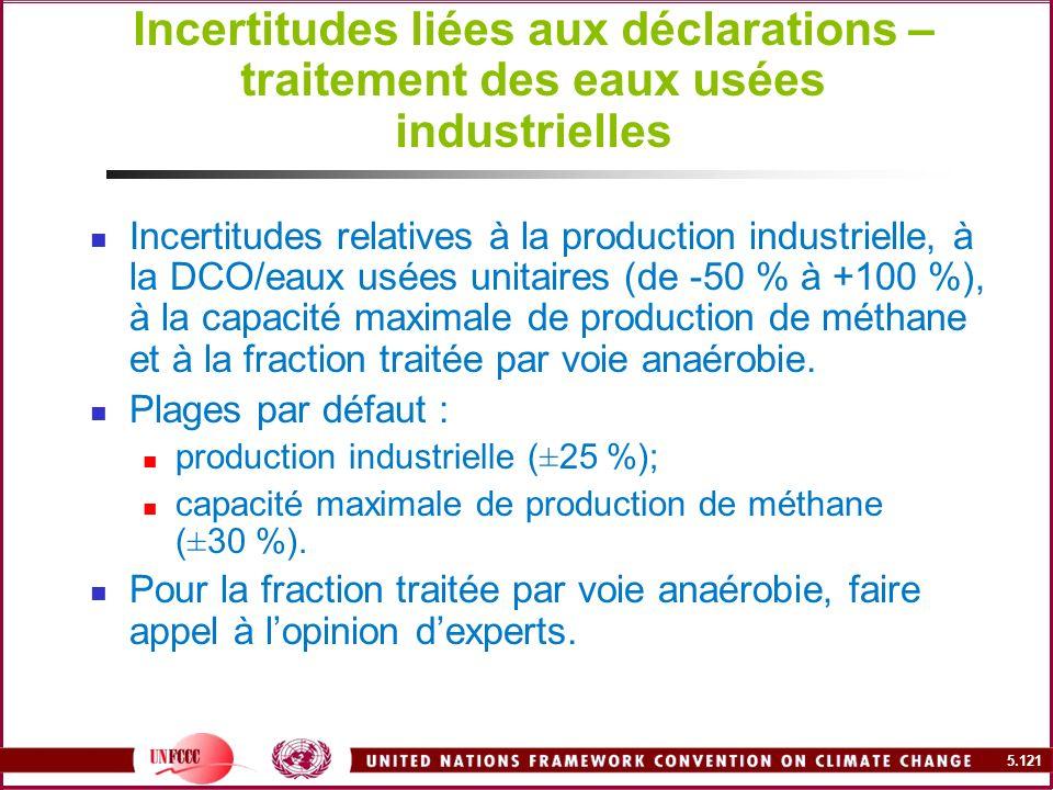 Incertitudes liées aux déclarations – traitement des eaux usées industrielles