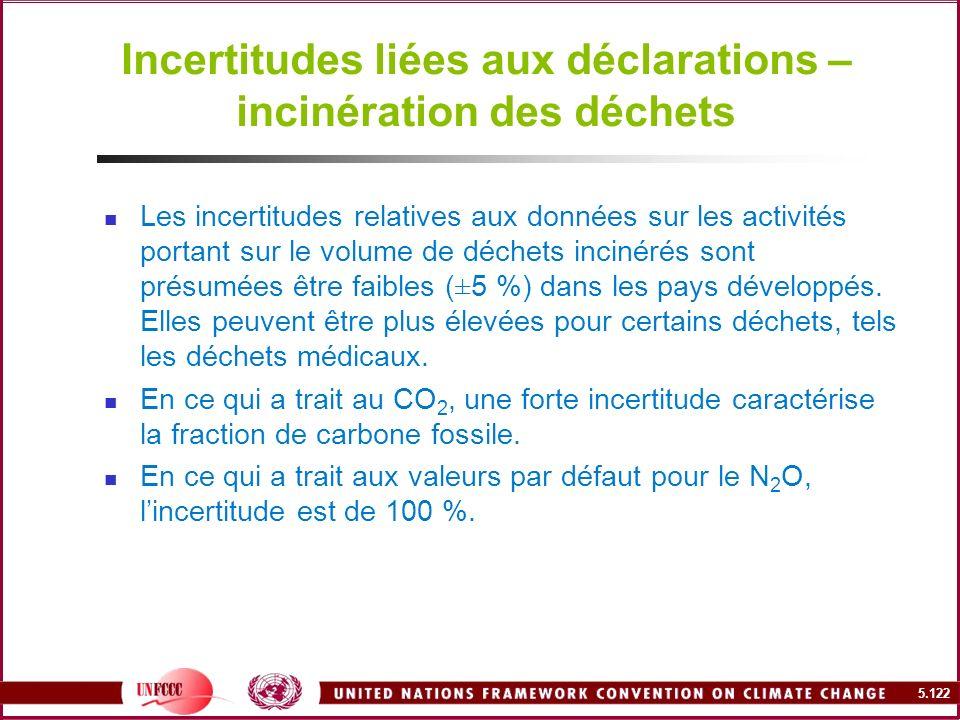Incertitudes liées aux déclarations – incinération des déchets