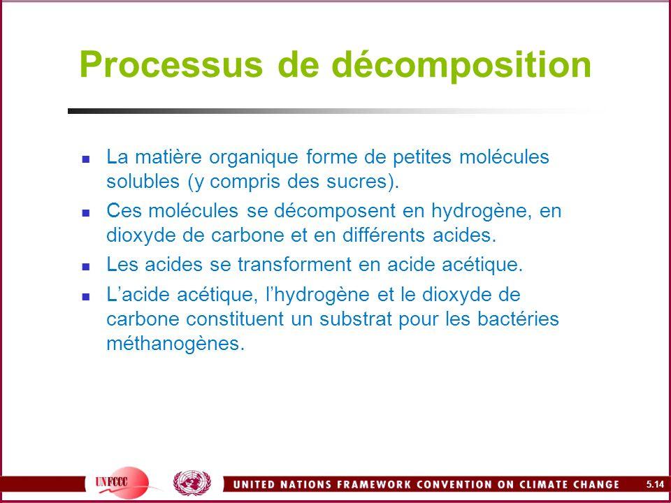 Processus de décomposition