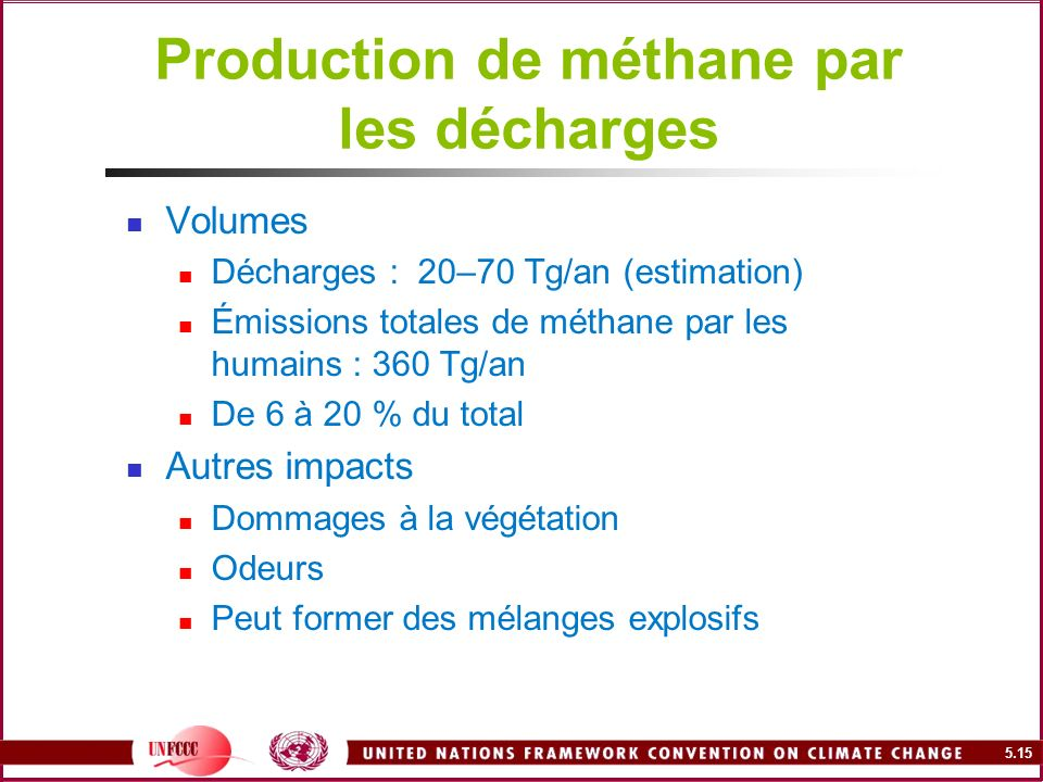 Production de méthane par les décharges