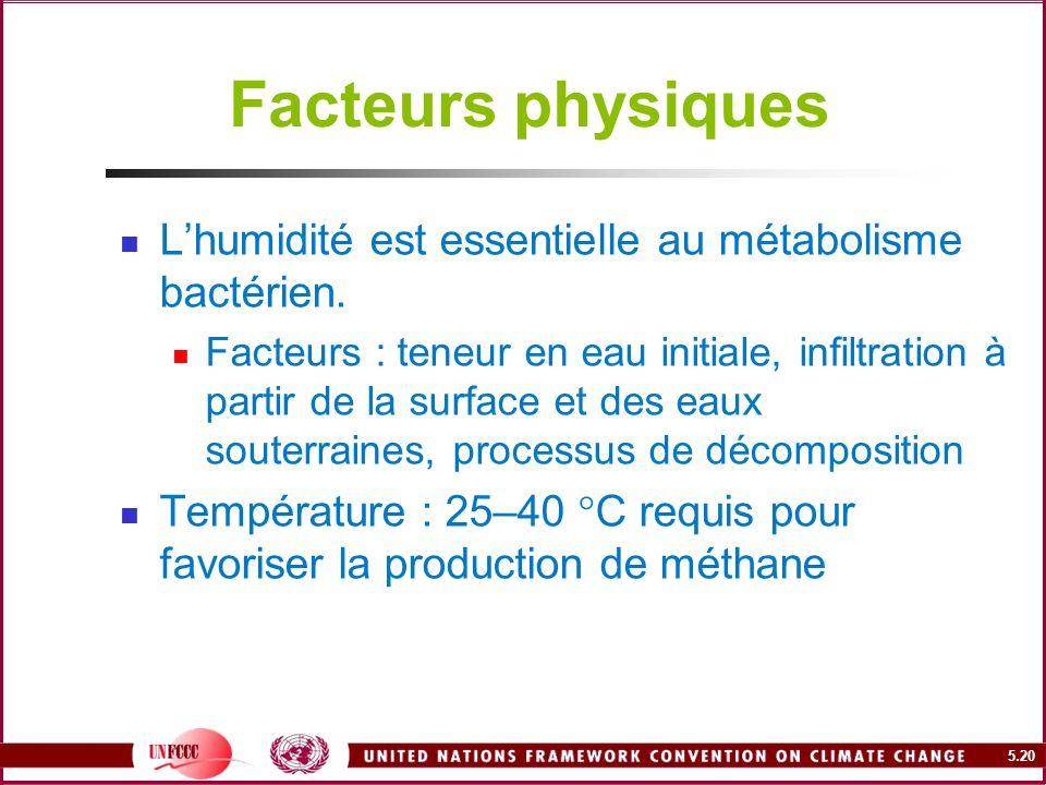 Facteurs physiques L'humidité est essentielle au métabolisme bactérien.