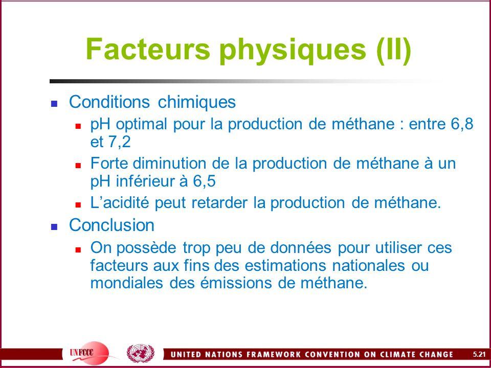 Facteurs physiques (II)
