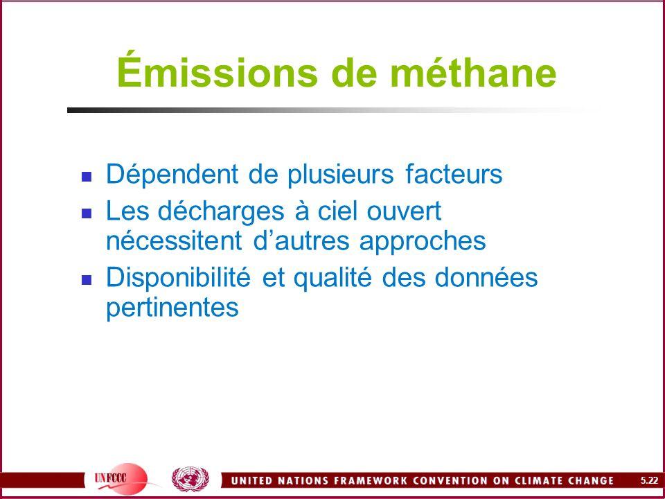 Émissions de méthane Dépendent de plusieurs facteurs