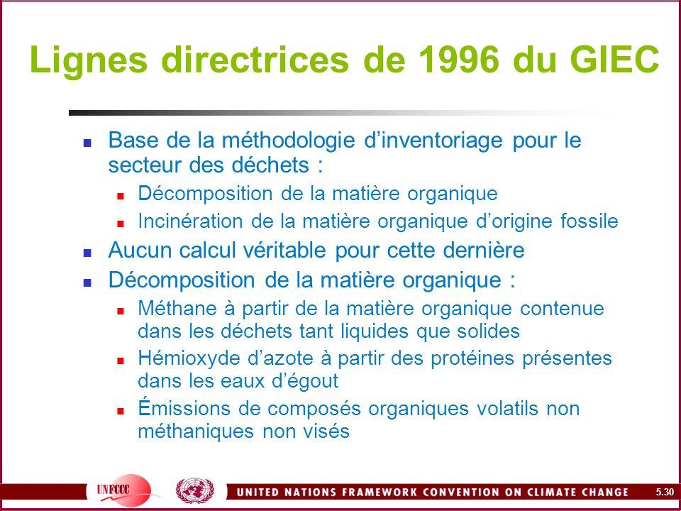 Lignes directrices de 1996 du GIEC