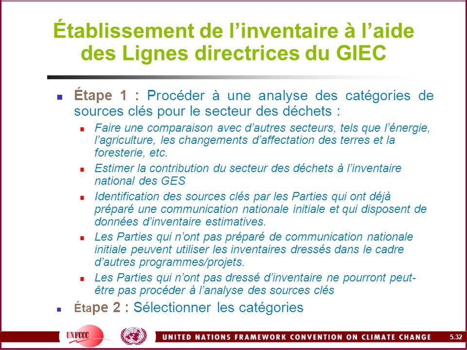 Établissement de l'inventaire à l'aide des Lignes directrices du GIEC