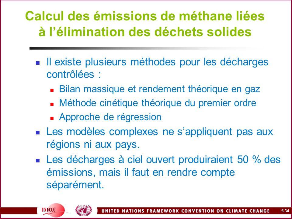 Calcul des émissions de méthane liées à l'élimination des déchets solides