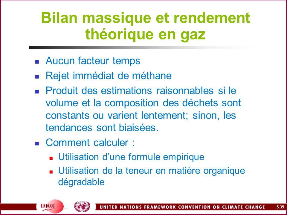 Bilan massique et rendement théorique en gaz