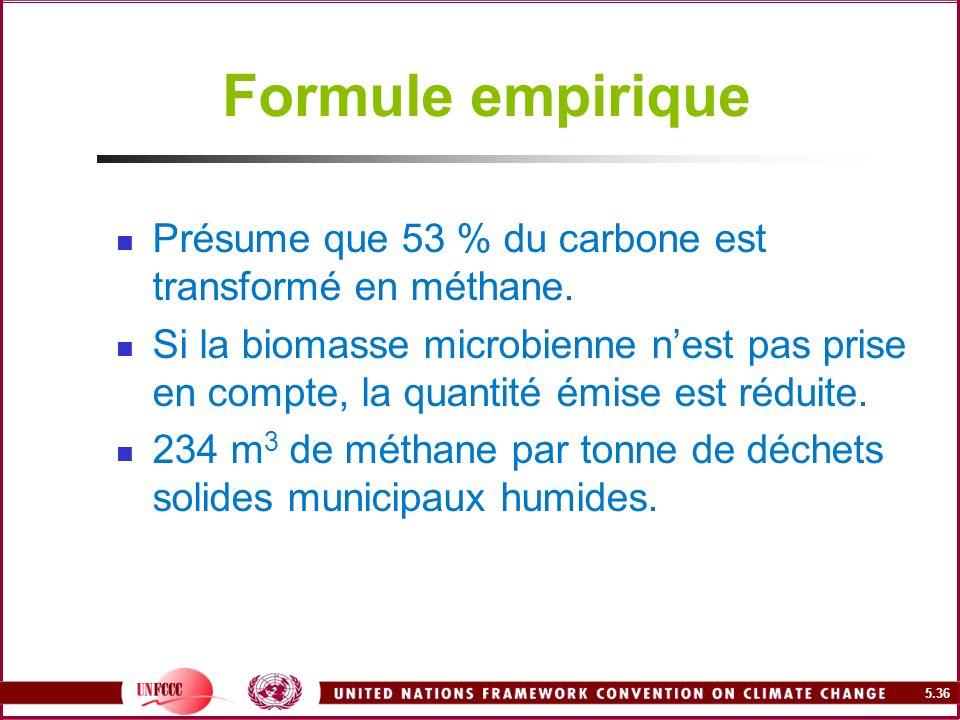 Formule empirique Présume que 53 % du carbone est transformé en méthane.