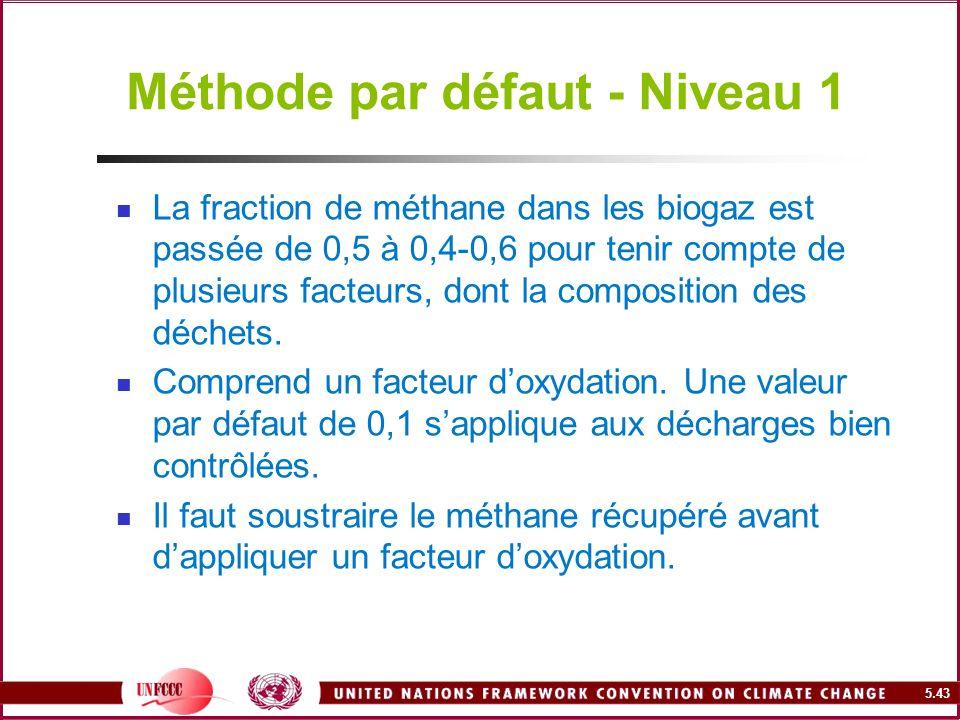Méthode par défaut - Niveau 1