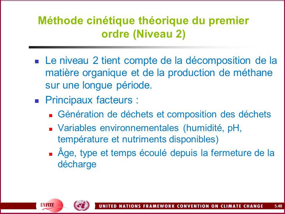 Méthode cinétique théorique du premier ordre (Niveau 2)