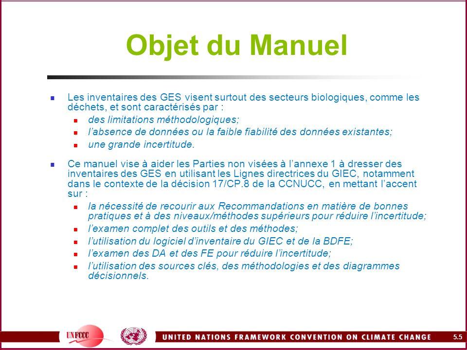 Objet du Manuel Les inventaires des GES visent surtout des secteurs biologiques, comme les déchets, et sont caractérisés par :