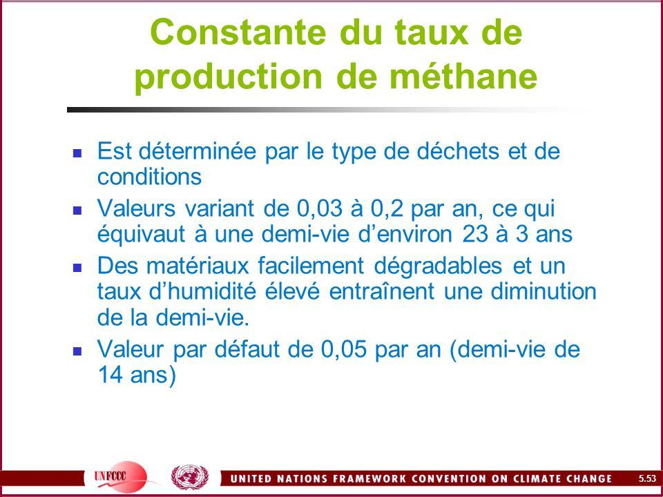 Constante du taux de production de méthane